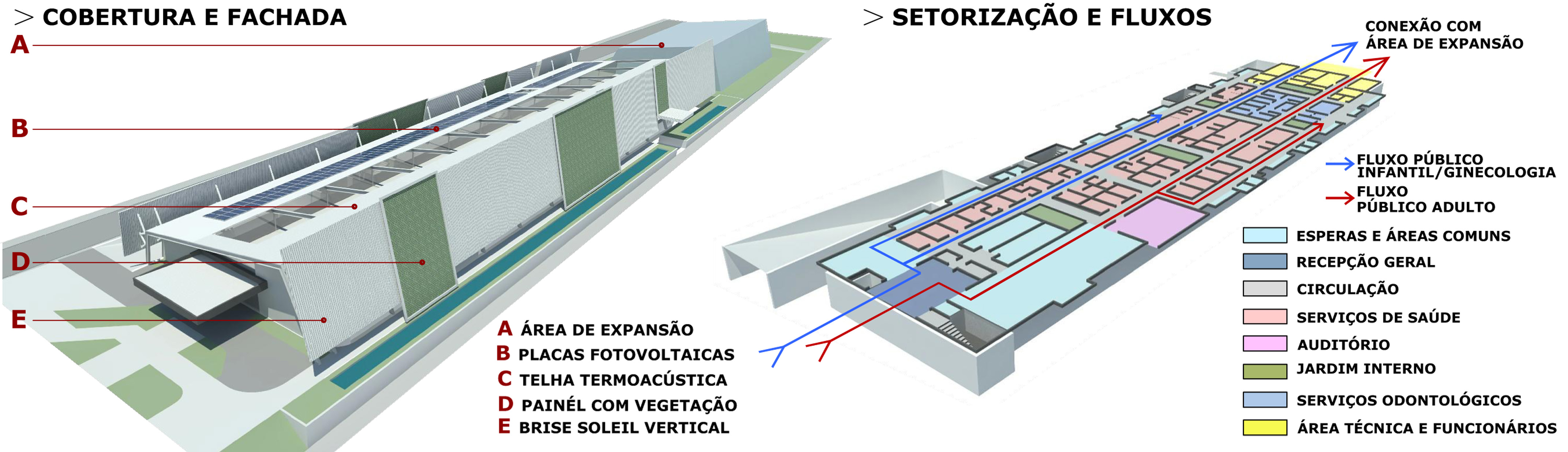 Resultado De Busca Sa De Giacomo Arquitetura -> Planta De Sala De Ordenha